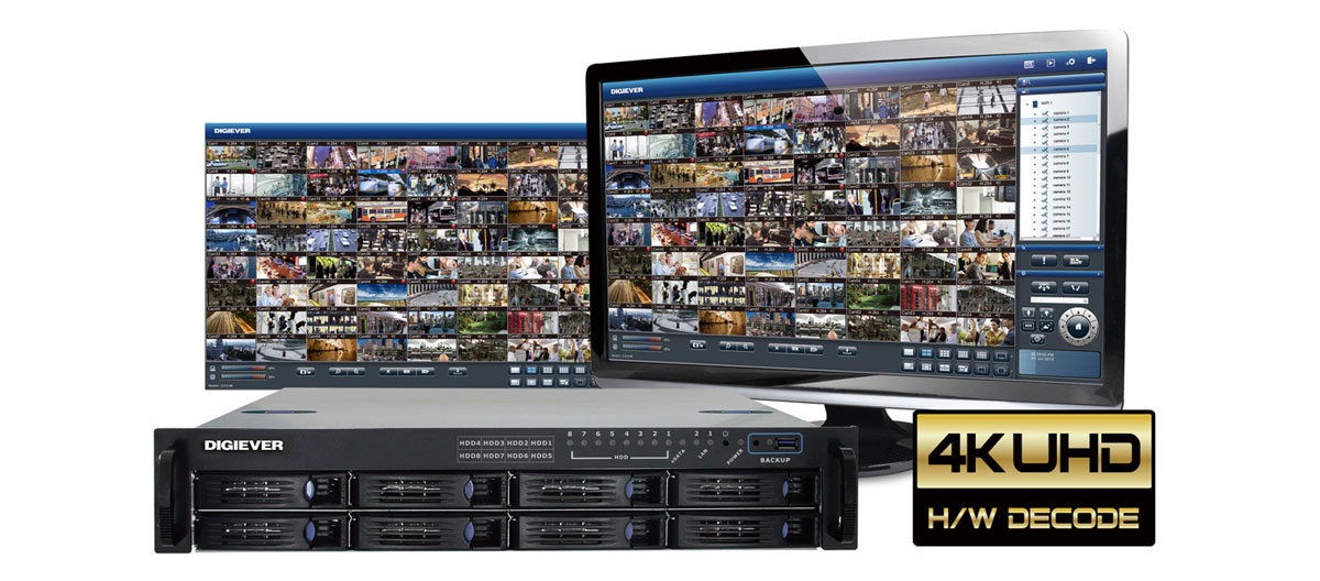 Video Wall Decoder 4K Ultra HD