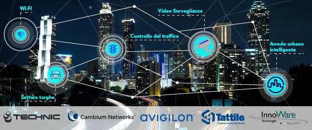 tecnologie per smart city e IoT
